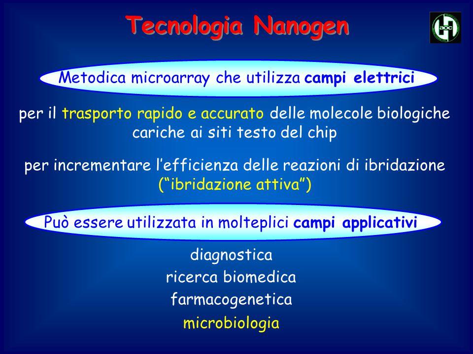 Tecnologia Nanogen Metodica microarray che utilizza campi elettrici