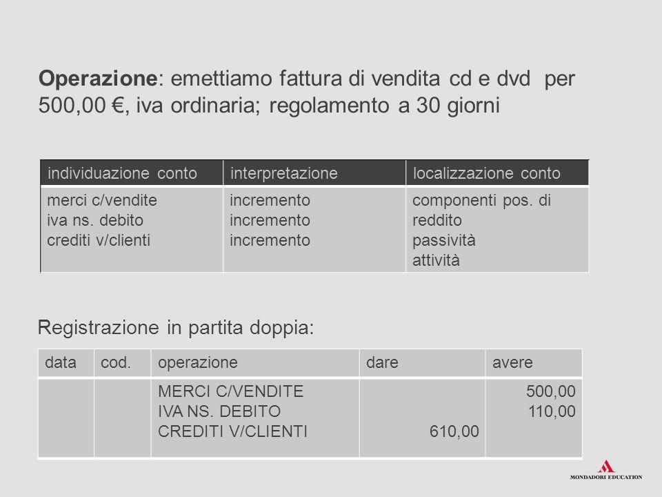 Operazione: emettiamo fattura di vendita cd e dvd per 500,00 €, iva ordinaria; regolamento a 30 giorni