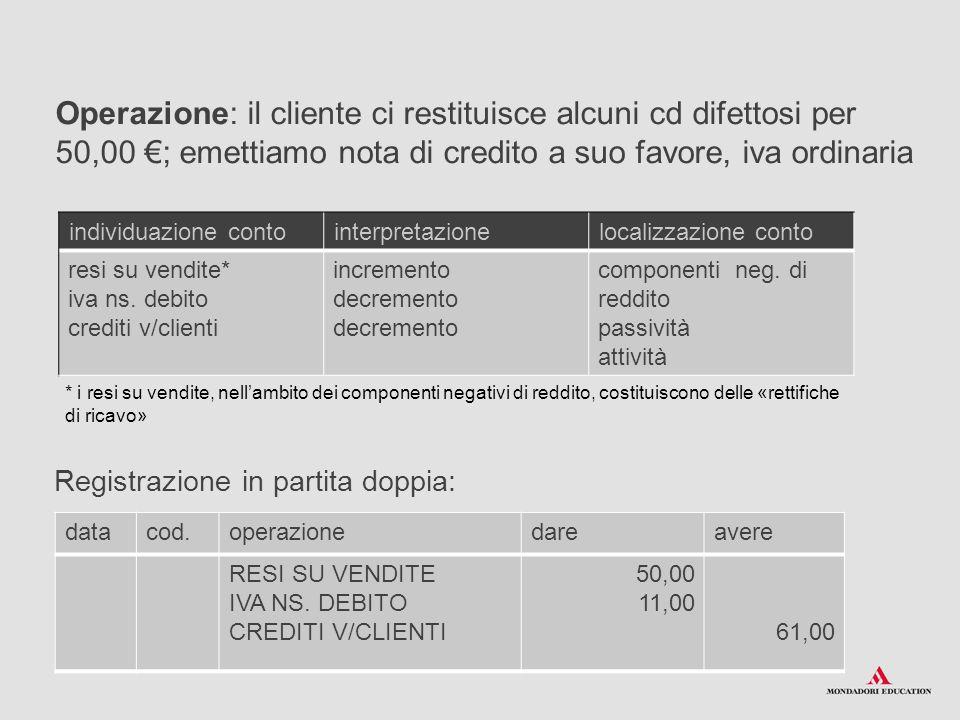 Operazione: il cliente ci restituisce alcuni cd difettosi per 50,00 €; emettiamo nota di credito a suo favore, iva ordinaria