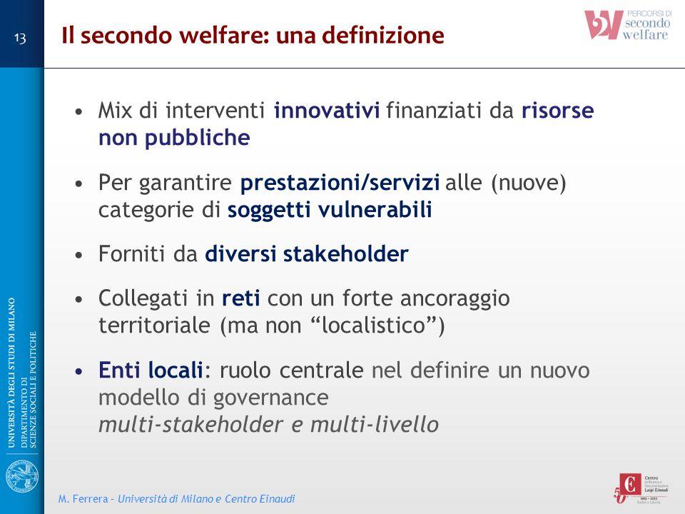 Il secondo welfare: una definizione