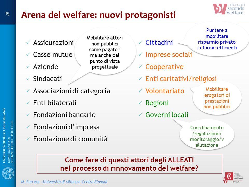Arena del welfare: nuovi protagonisti