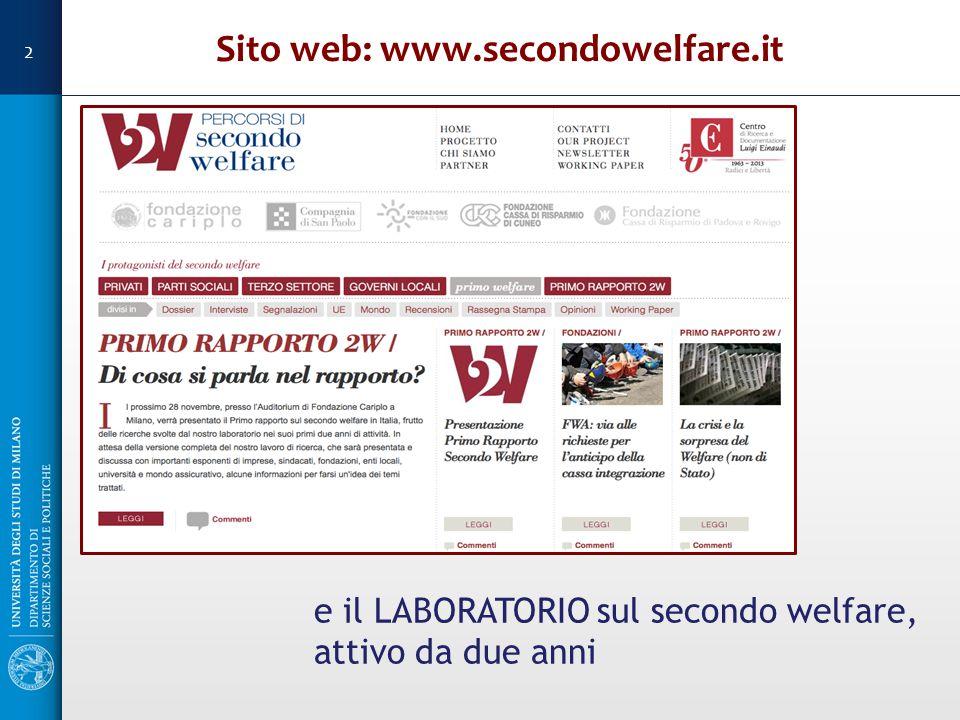 Sito web: www.secondowelfare.it 2 e il LABORATORIO sul secondo welfare, attivo da due anni