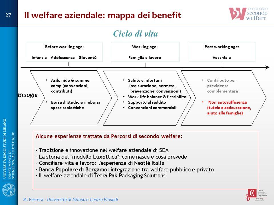 Il welfare aziendale: mappa dei benefit