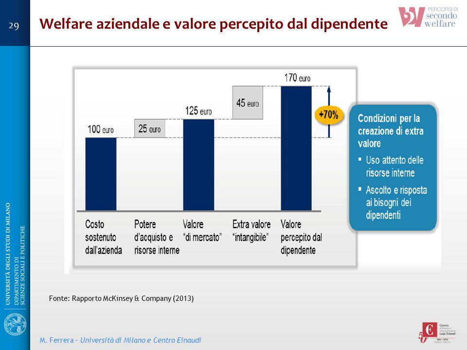 Welfare aziendale e valore percepito dal dipendente