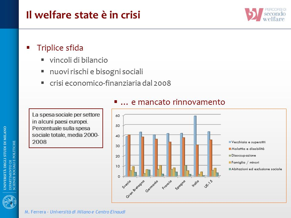 Il welfare state è in crisi