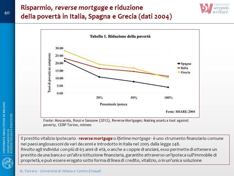 Risparmio, reverse mortgage e riduzione della povertà in Italia, Spagna e Grecia (dati 2004)