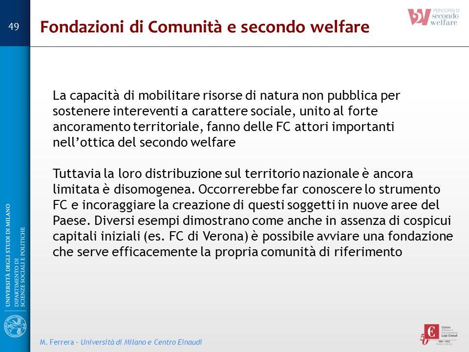 Fondazioni di Comunità e secondo welfare