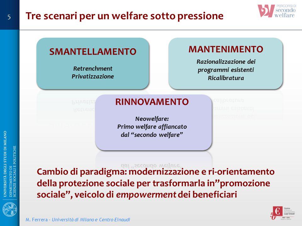 Tre scenari per un welfare sotto pressione
