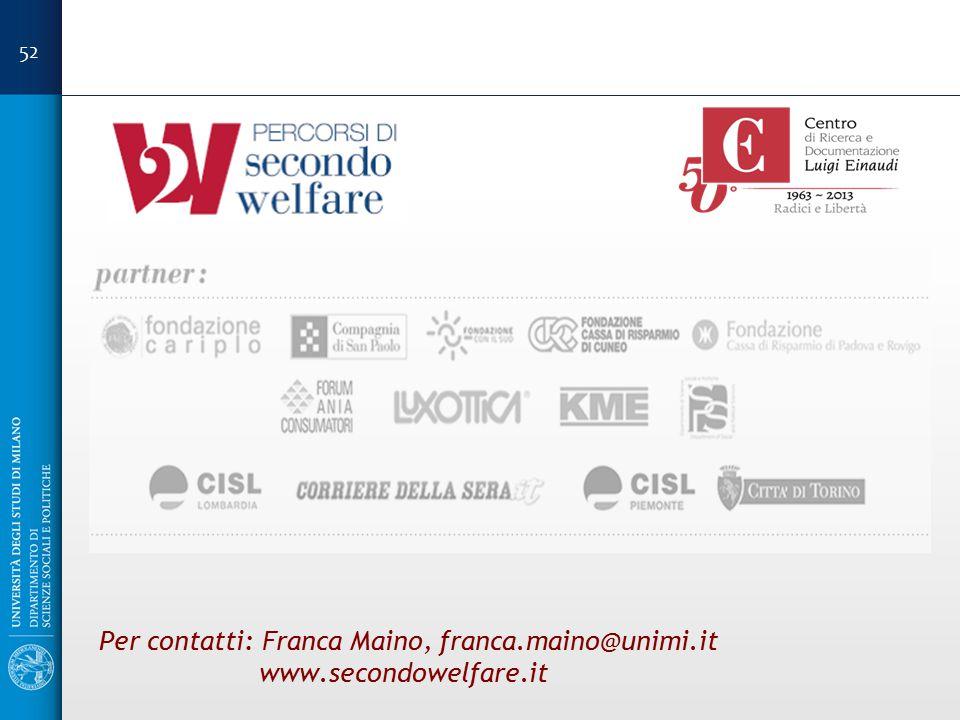 Per contatti: Franca Maino, franca.maino@unimi.it