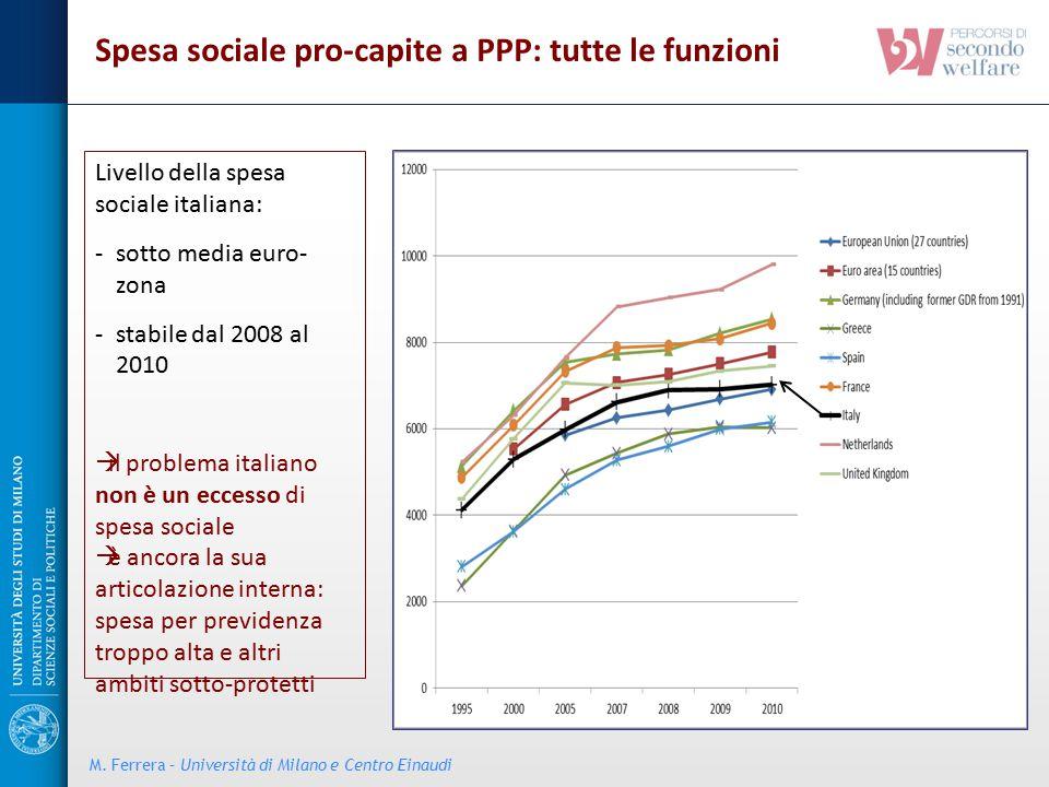 Spesa sociale pro-capite a PPP: tutte le funzioni