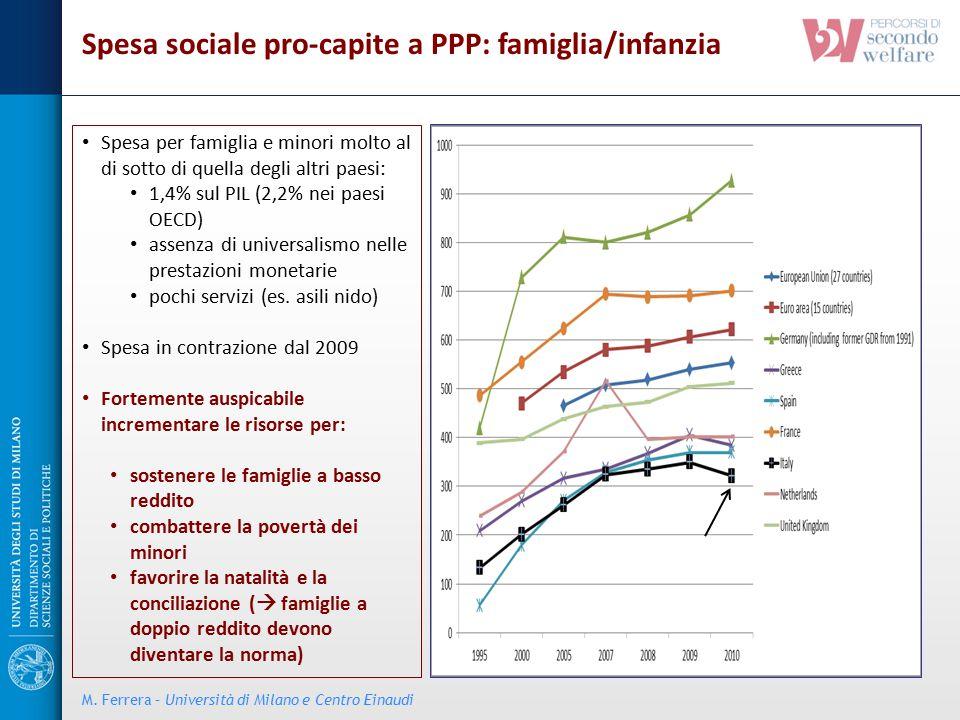Spesa sociale pro-capite a PPP: famiglia/infanzia