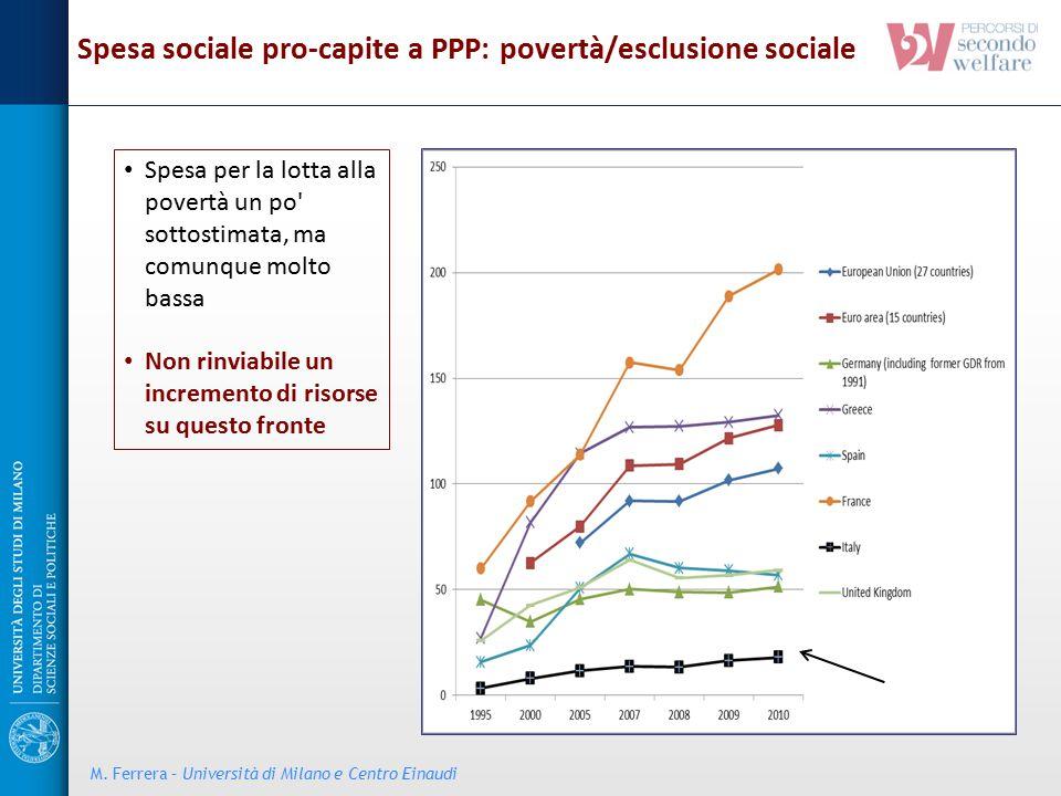 Spesa sociale pro-capite a PPP: povertà/esclusione sociale
