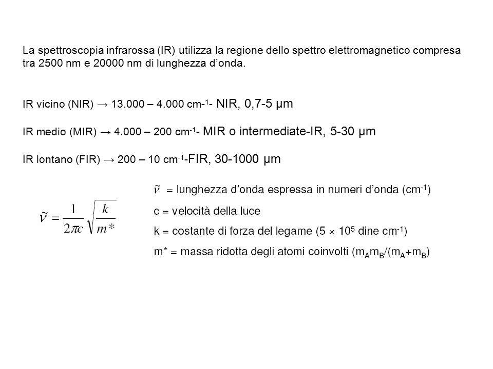 La spettroscopia infrarossa (IR) utilizza la regione dello spettro elettromagnetico compresa tra 2500 nm e 20000 nm di lunghezza d'onda.