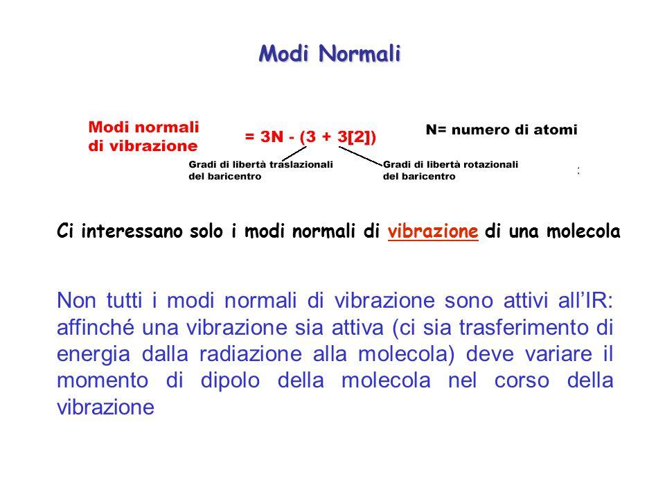 Modi Normali Ci interessano solo i modi normali di vibrazione di una molecola.