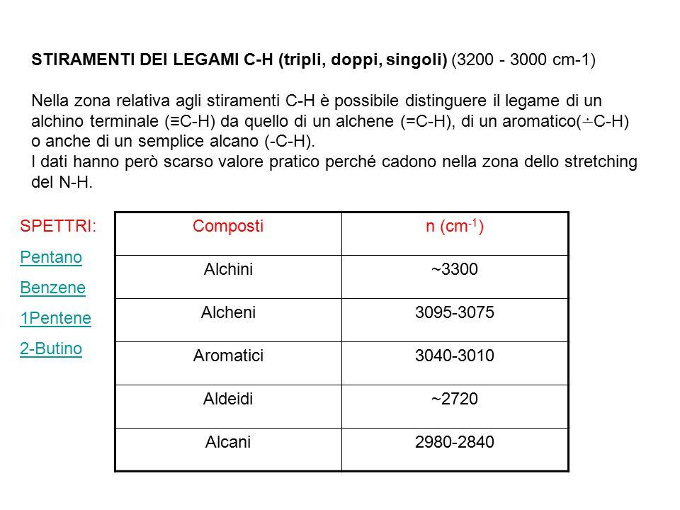 STIRAMENTI DEI LEGAMI C-H (tripli, doppi, singoli) (3200 - 3000 cm-1)