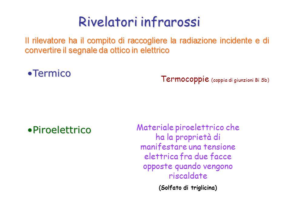 Rivelatori infrarossi