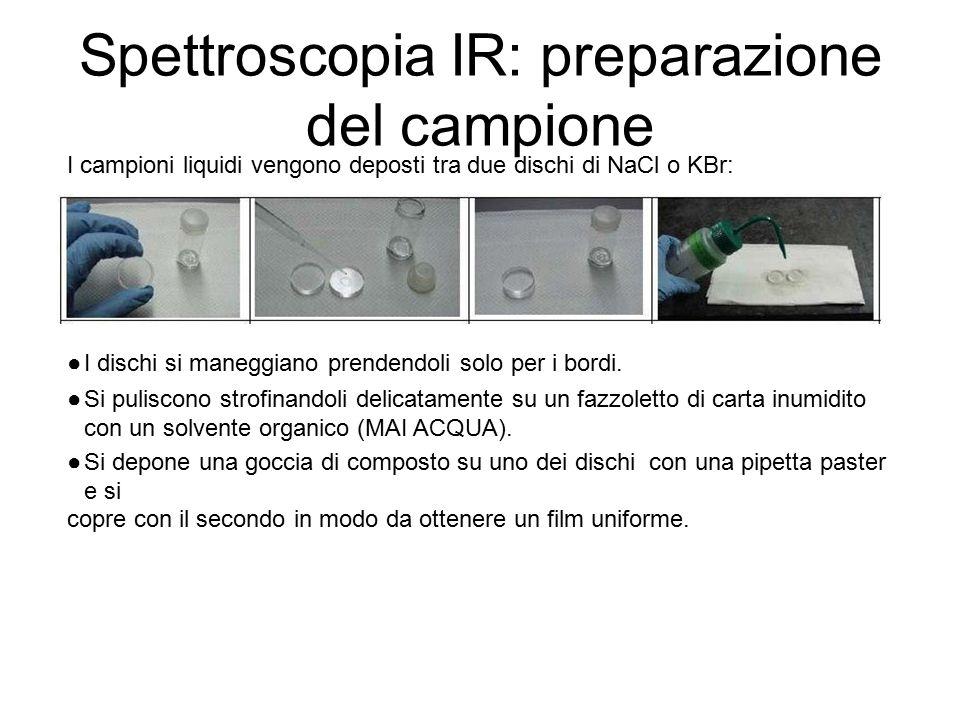 Spettroscopia IR: preparazione del campione
