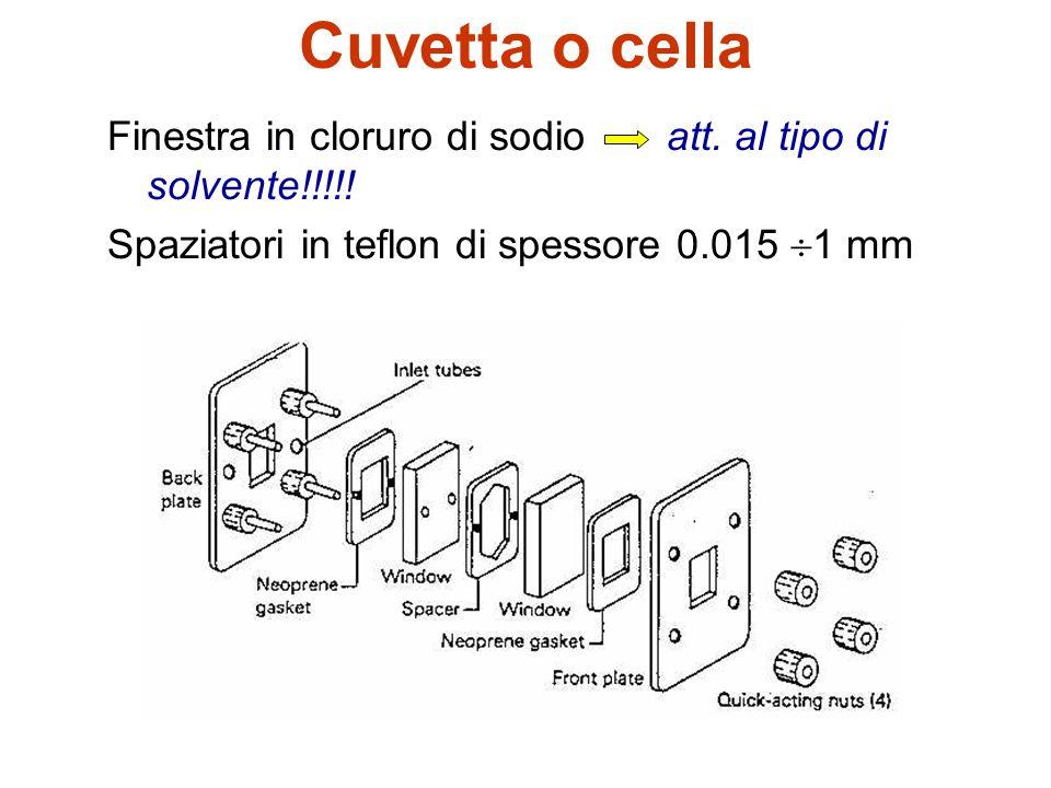 Cuvetta o cella Finestra in cloruro di sodio att.