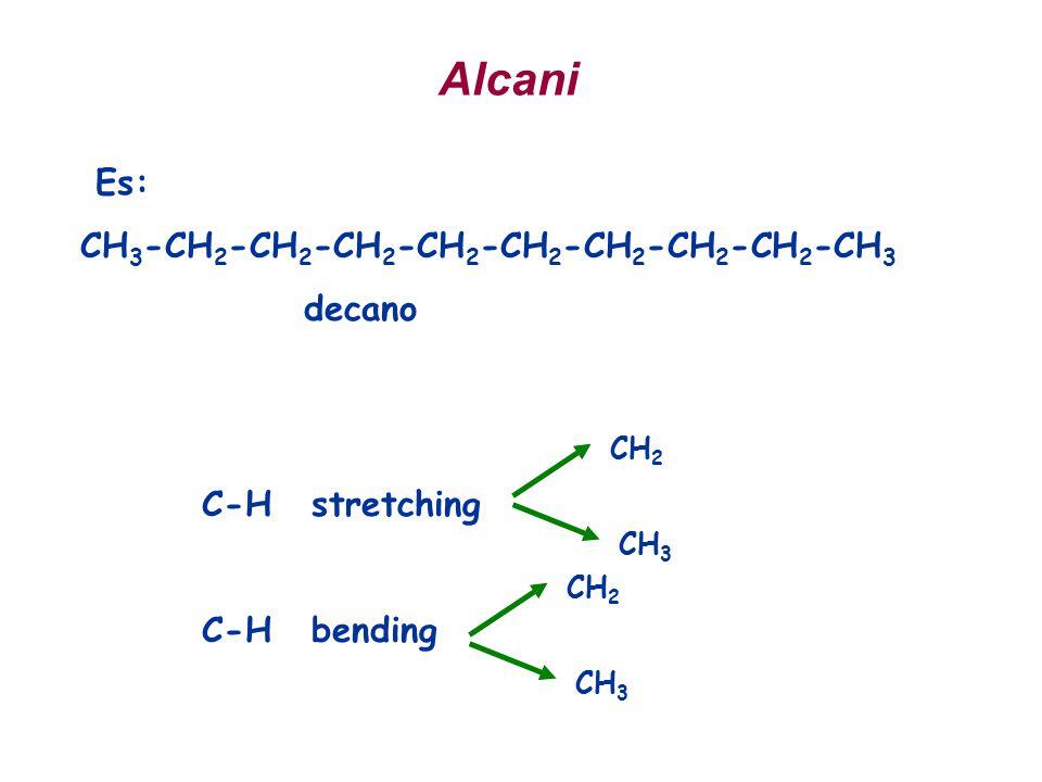 Alcani Es: CH3-CH2-CH2-CH2-CH2-CH2-CH2-CH2-CH2-CH3 decano