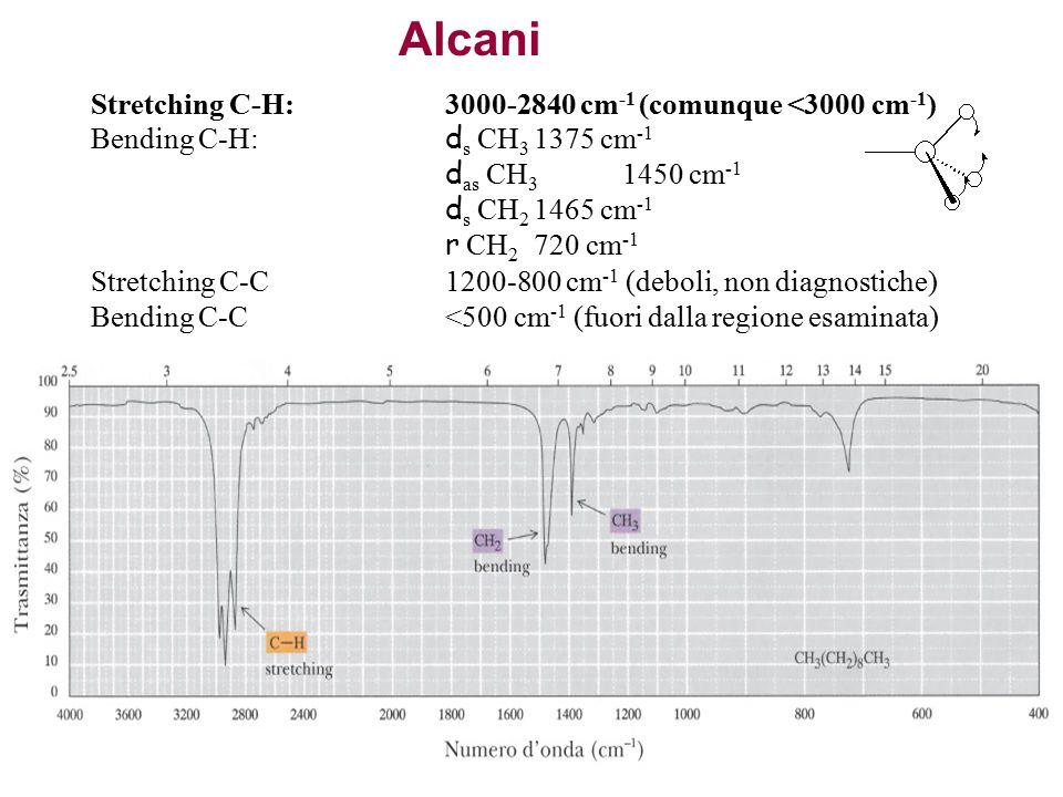 Alcani Stretching C-H: 3000-2840 cm-1 (comunque <3000 cm-1)