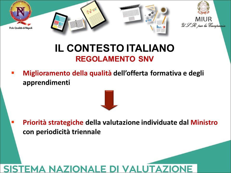 IL CONTESTO ITALIANO REGOLAMENTO SNV