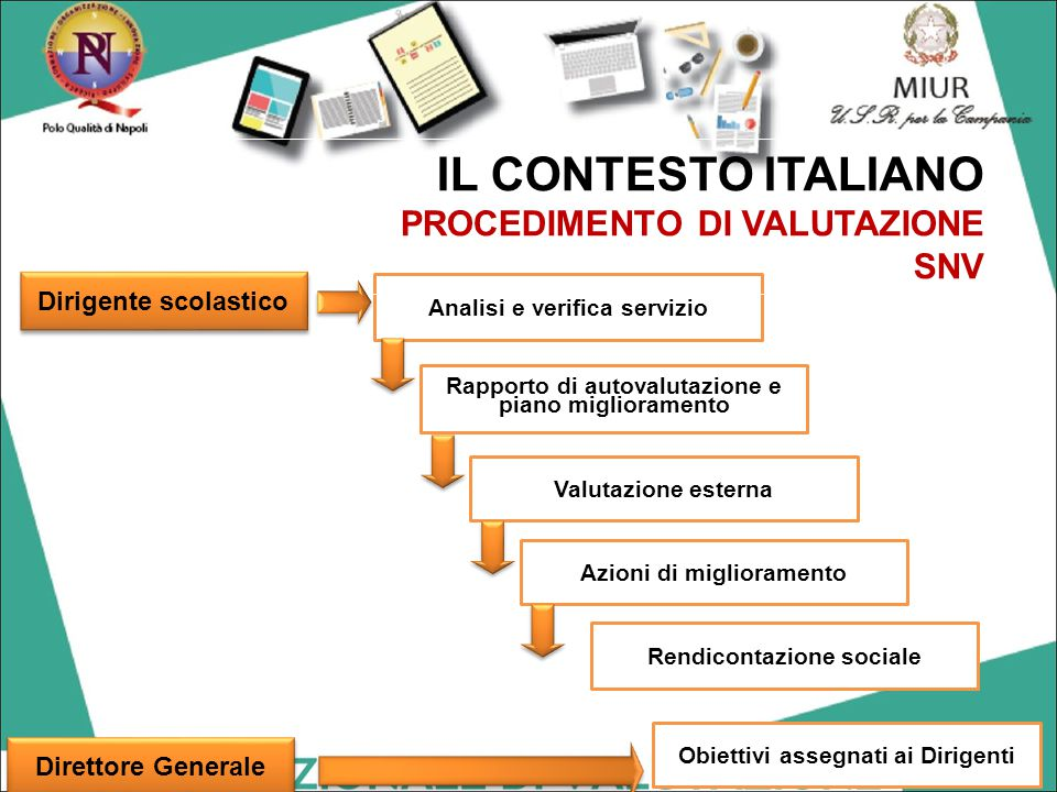 IL CONTESTO ITALIANO PROCEDIMENTO DI VALUTAZIONE SNV