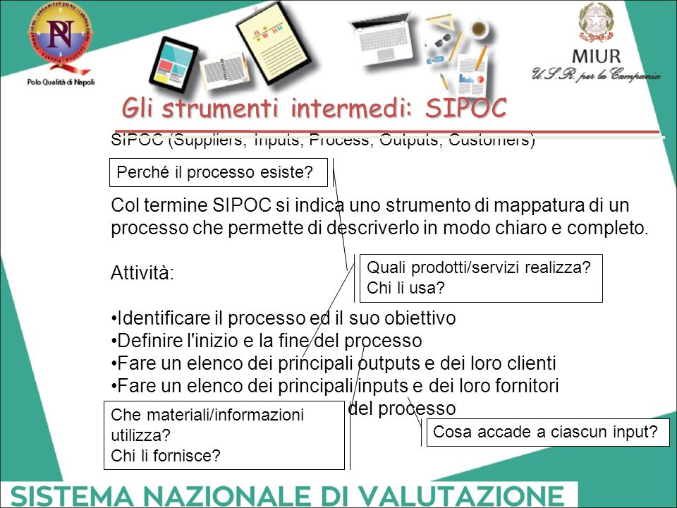 Gli strumenti intermedi: SIPOC