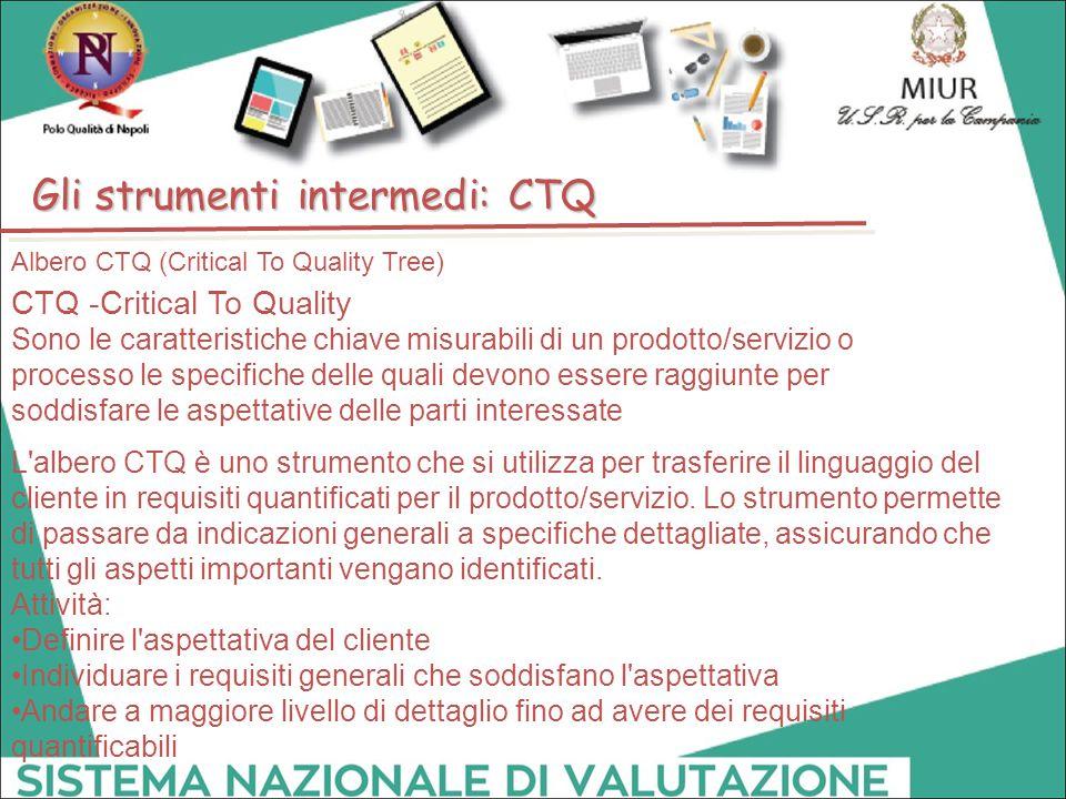 Gli strumenti intermedi: CTQ