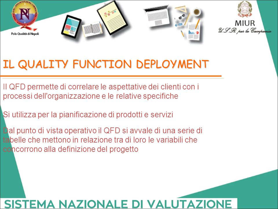 IL QUALITY FUNCTION DEPLOYMENT