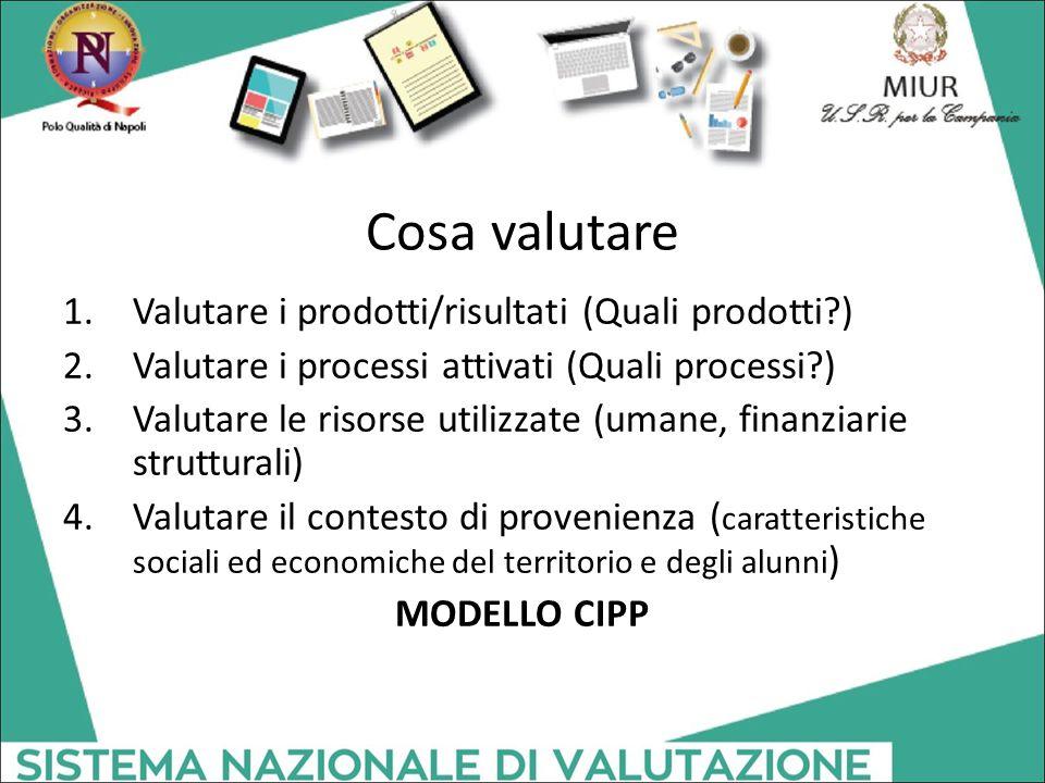 Cosa valutare Valutare i prodotti/risultati (Quali prodotti )