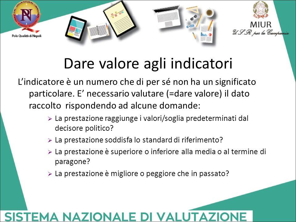Dare valore agli indicatori