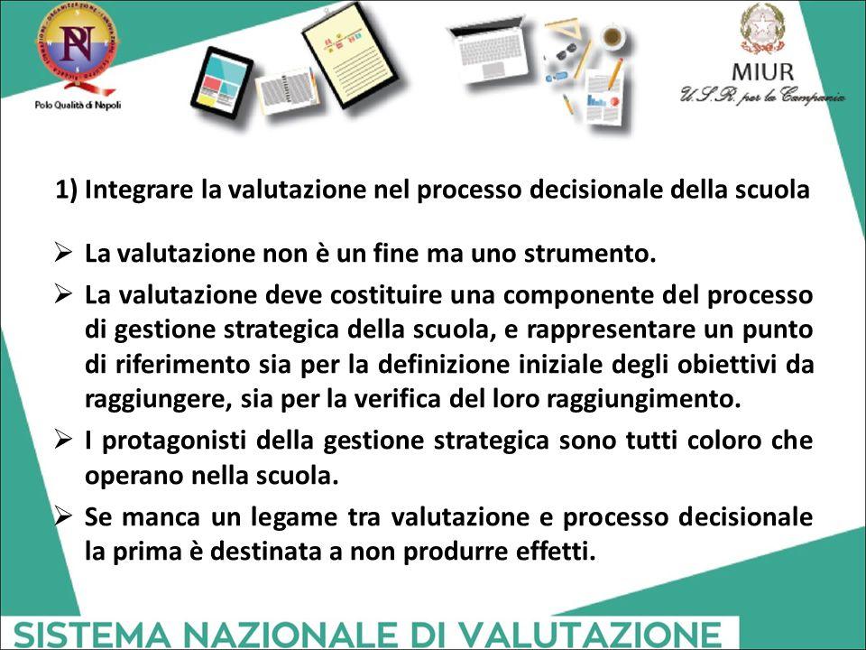 1) Integrare la valutazione nel processo decisionale della scuola