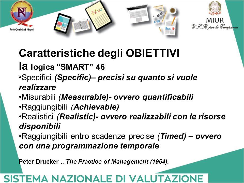 Caratteristiche degli OBIETTIVI la logica SMART 46