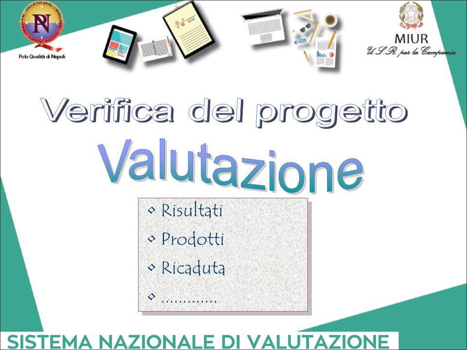 Verifica del progetto Valutazione Risultati Prodotti Ricaduta