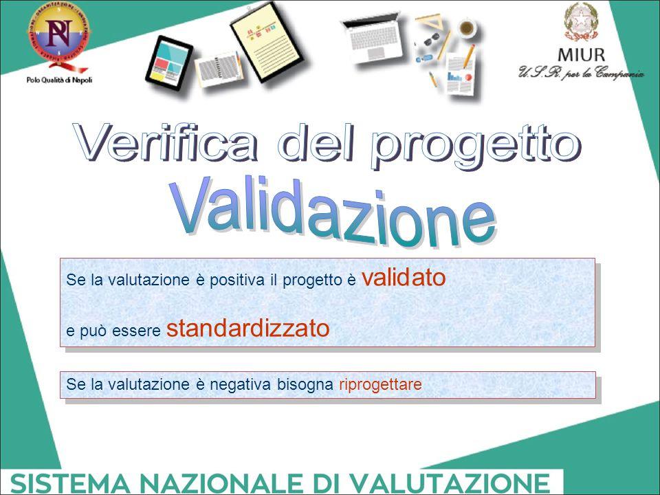 Verifica del progetto Validazione