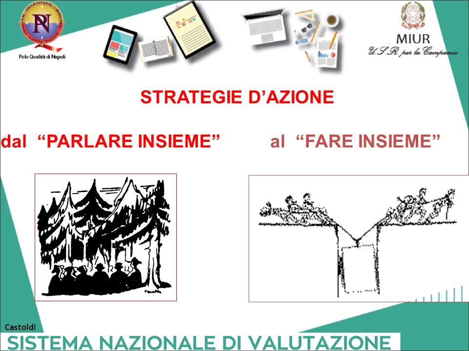 STRATEGIE D'AZIONE dal PARLARE INSIEME al FARE INSIEME Castoldi