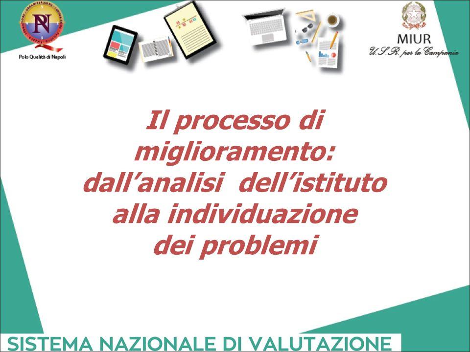 Il processo di miglioramento: dall'analisi dell'istituto alla individuazione dei problemi