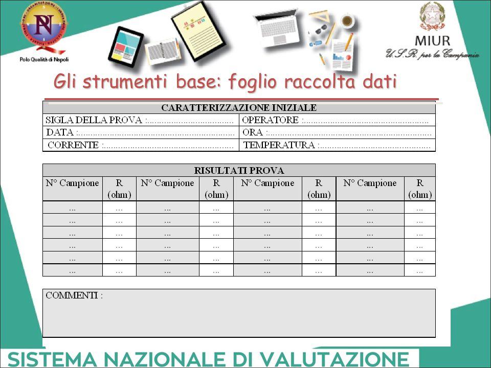 Gli strumenti base: foglio raccolta dati