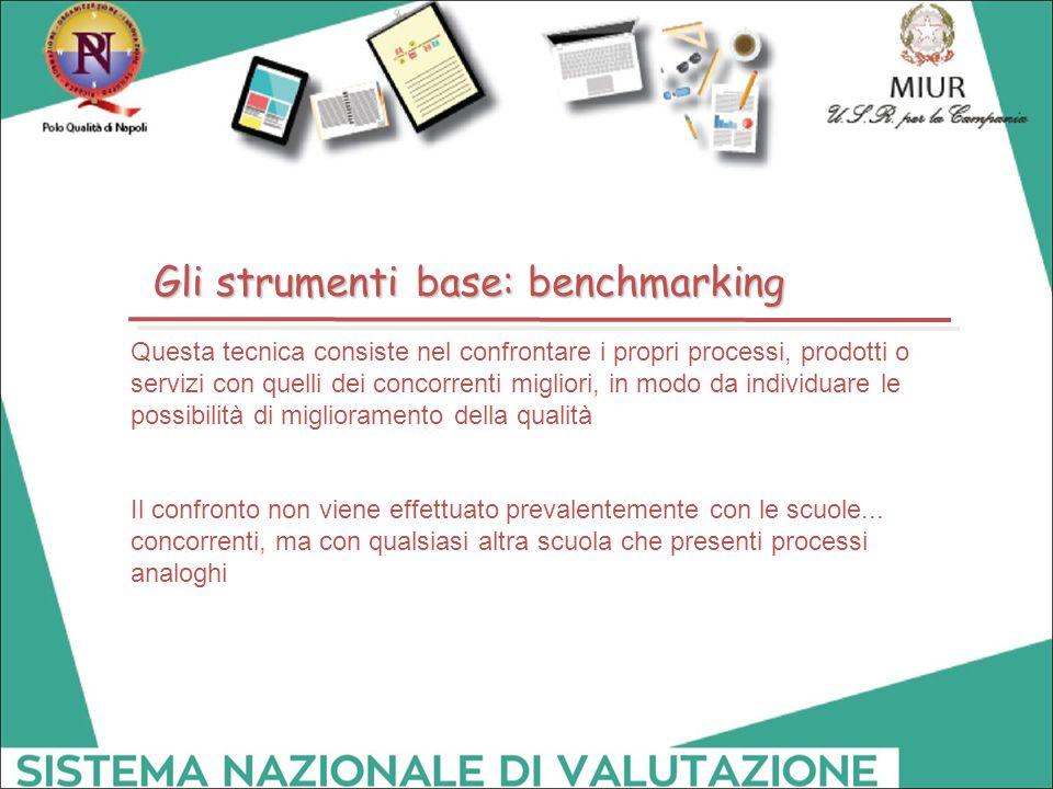 Gli strumenti base: benchmarking
