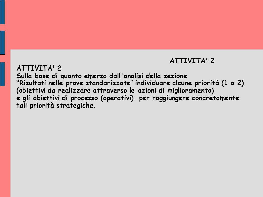 ATTIVITA 2 Sulla base di quanto emerso dall analisi della sezione. Risultati nelle prove standarizzate individuare alcune priorità (1 o 2)