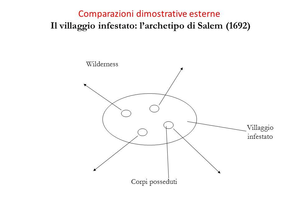 Comparazioni dimostrative esterne Il villaggio infestato: l'archetipo di Salem (1692)