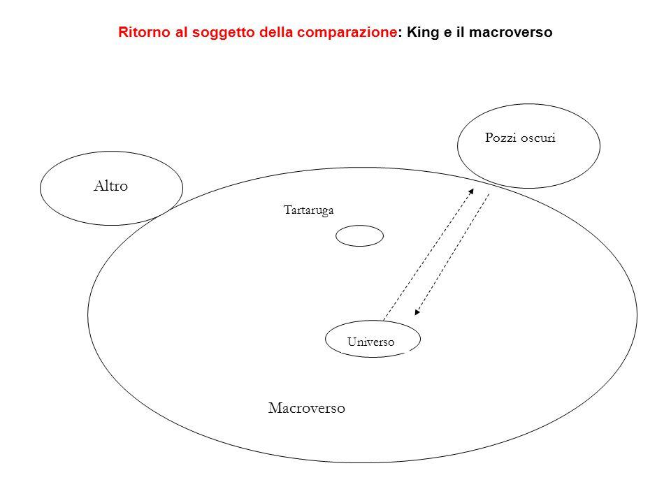 Ritorno al soggetto della comparazione: King e il macroverso