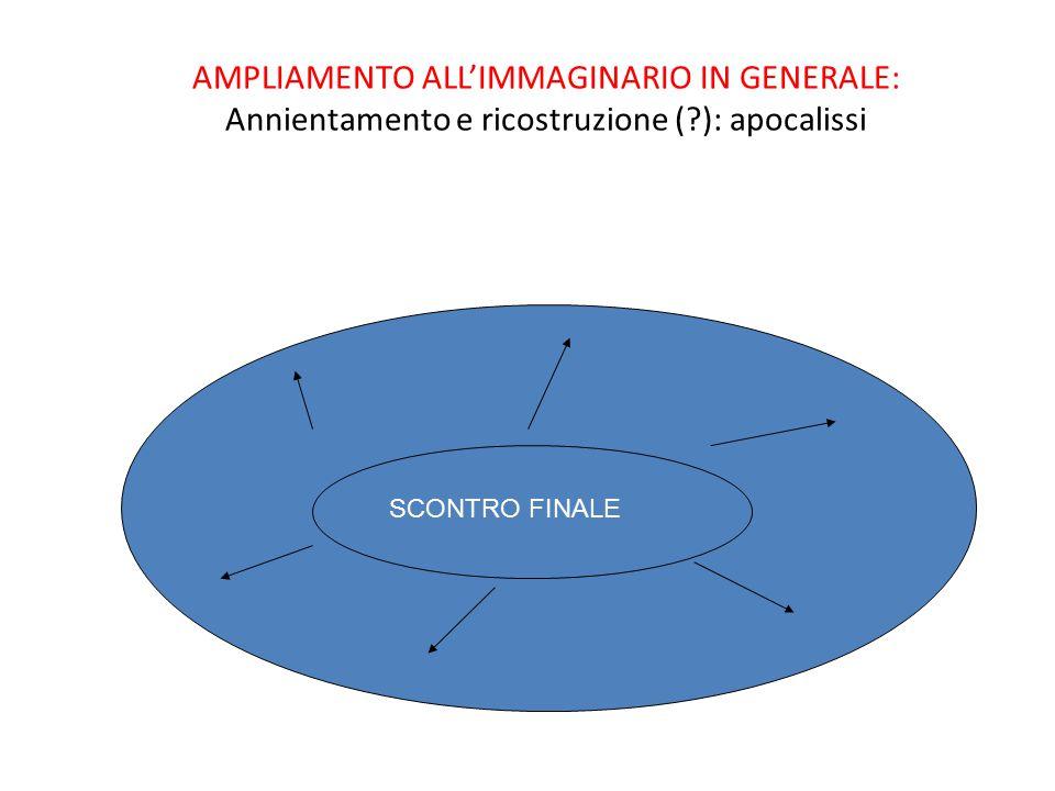 AMPLIAMENTO ALL'IMMAGINARIO IN GENERALE: Annientamento e ricostruzione ( ): apocalissi