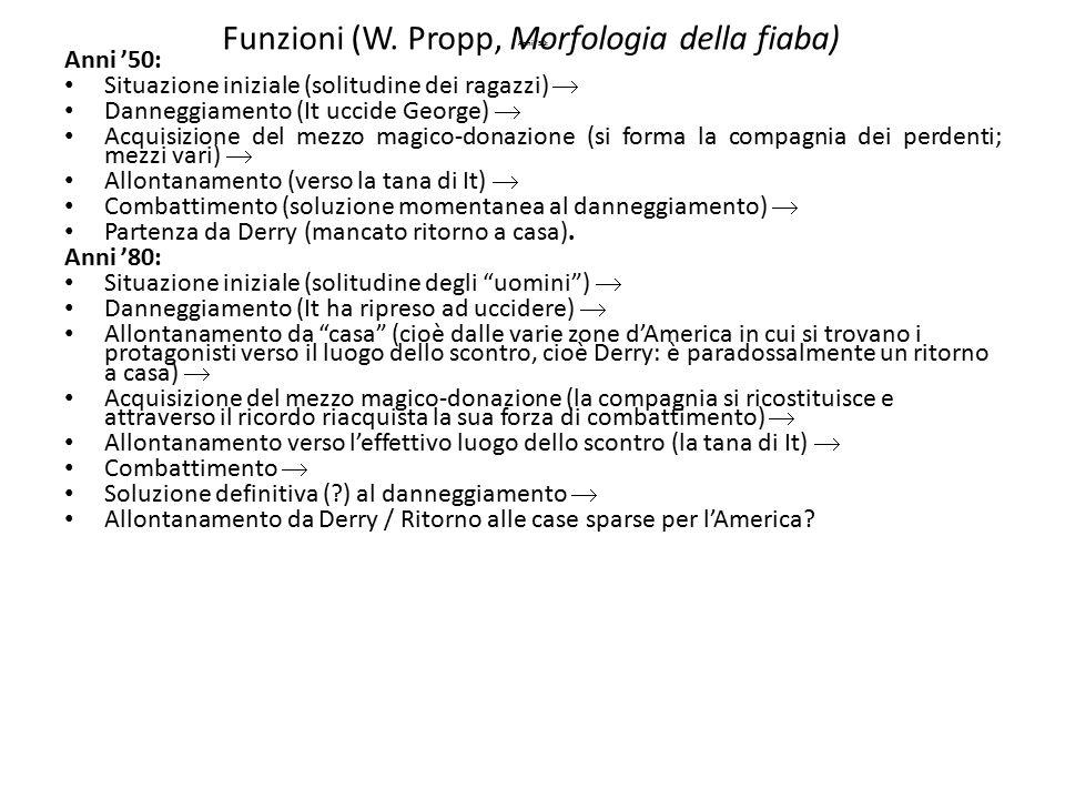 Funzioni (W. Propp, Morfologia della fiaba)