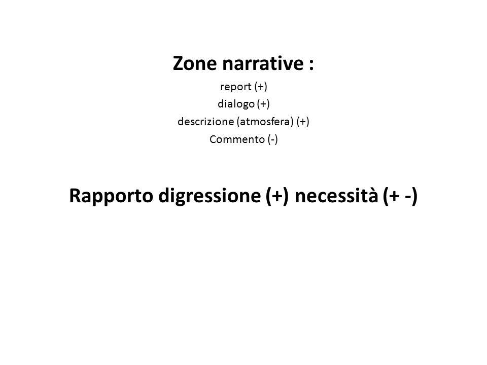 Rapporto digressione (+) necessità (+ -)