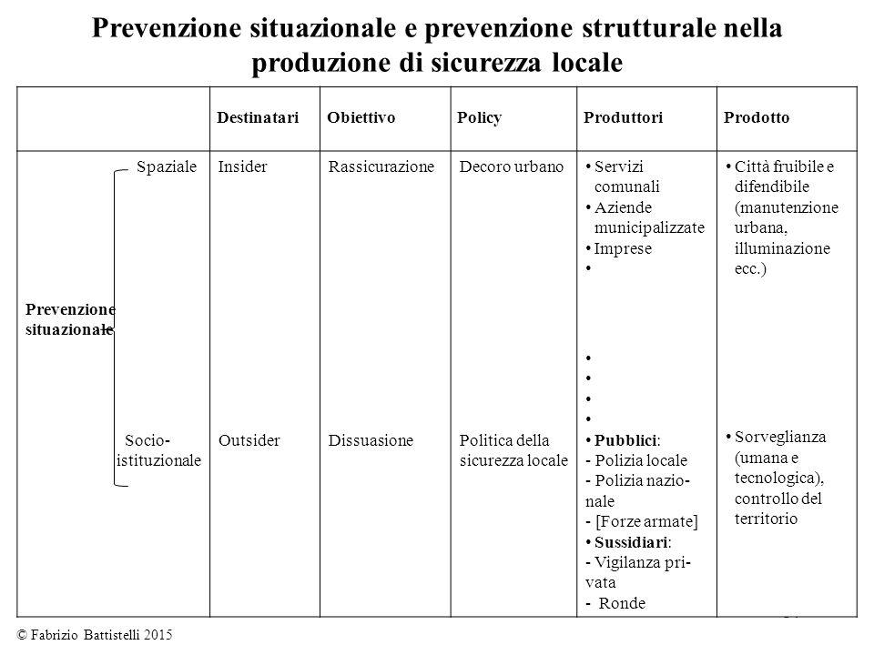 Prevenzione situazionale e prevenzione strutturale nella produzione di sicurezza locale