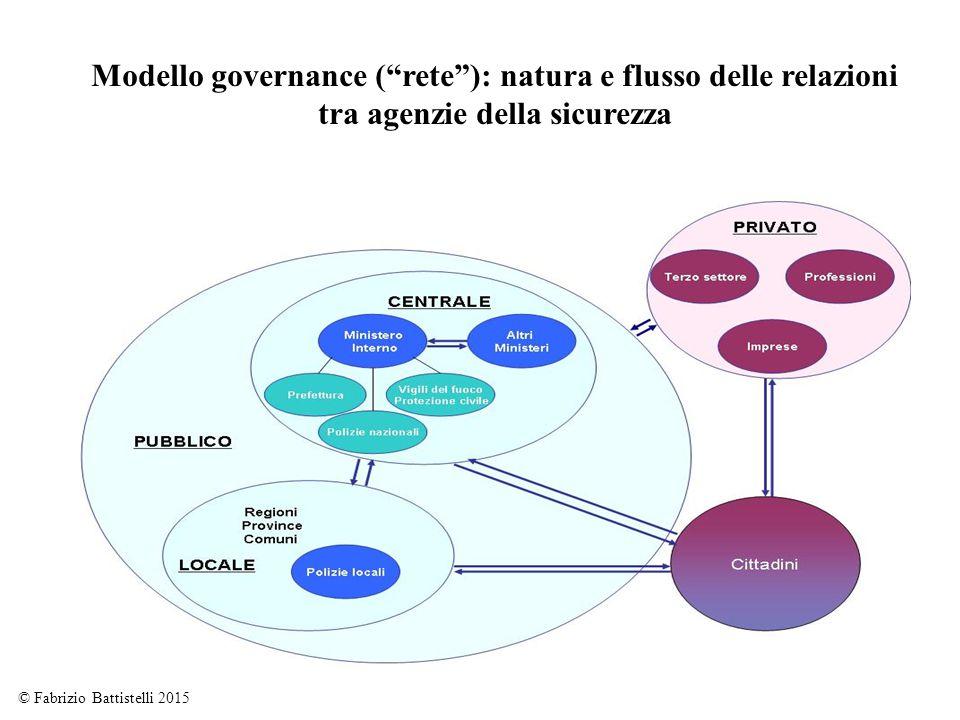 Modello governance ( rete ): natura e flusso delle relazioni tra agenzie della sicurezza