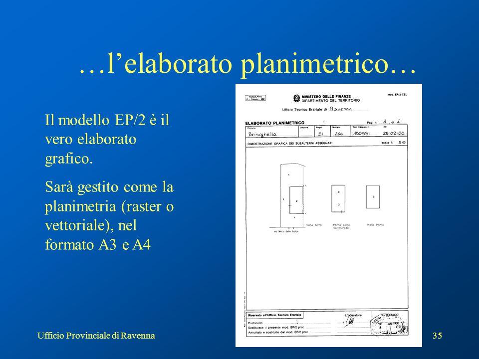…l'elaborato planimetrico…