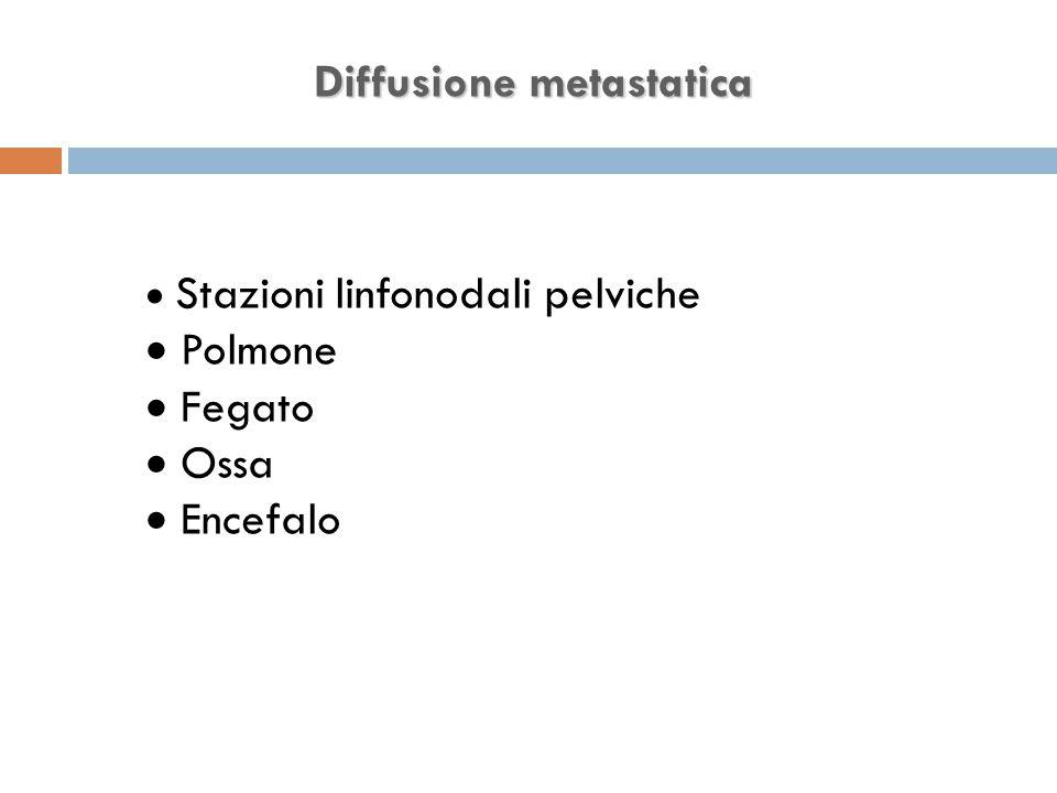 Diffusione metastatica