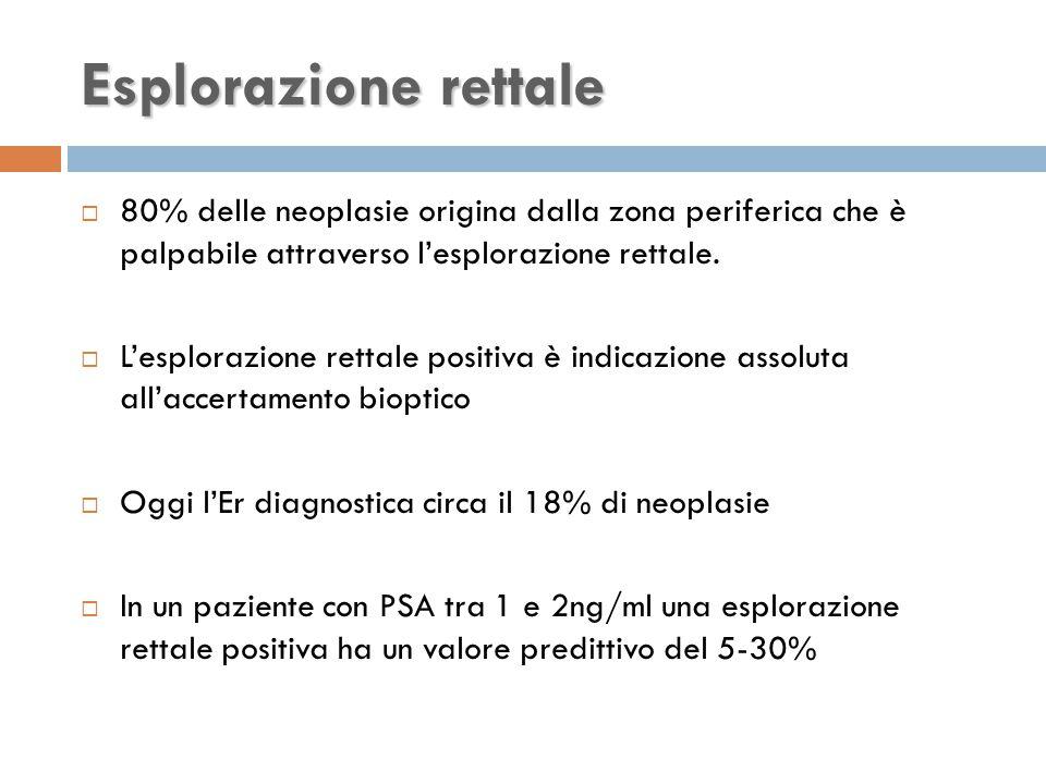 Esplorazione rettale 80% delle neoplasie origina dalla zona periferica che è palpabile attraverso l'esplorazione rettale.
